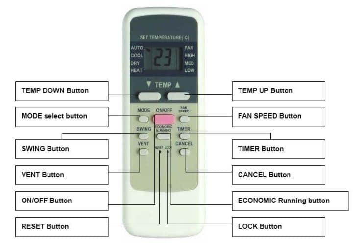 York AC Remote Control Symbols Meaning