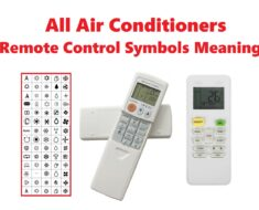 All Air Conditioners Remote Control Symbols Meaning