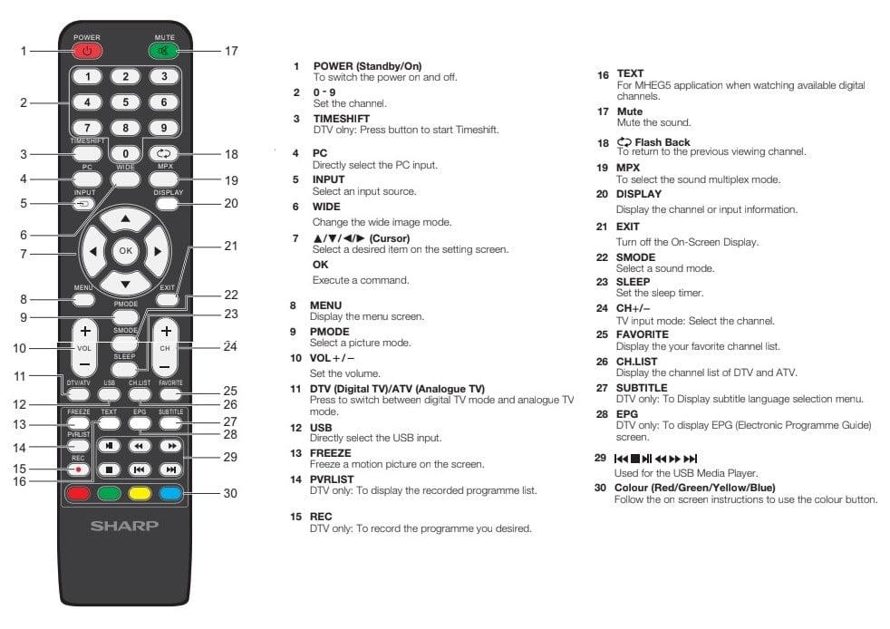 Remote Control For Sharp TV