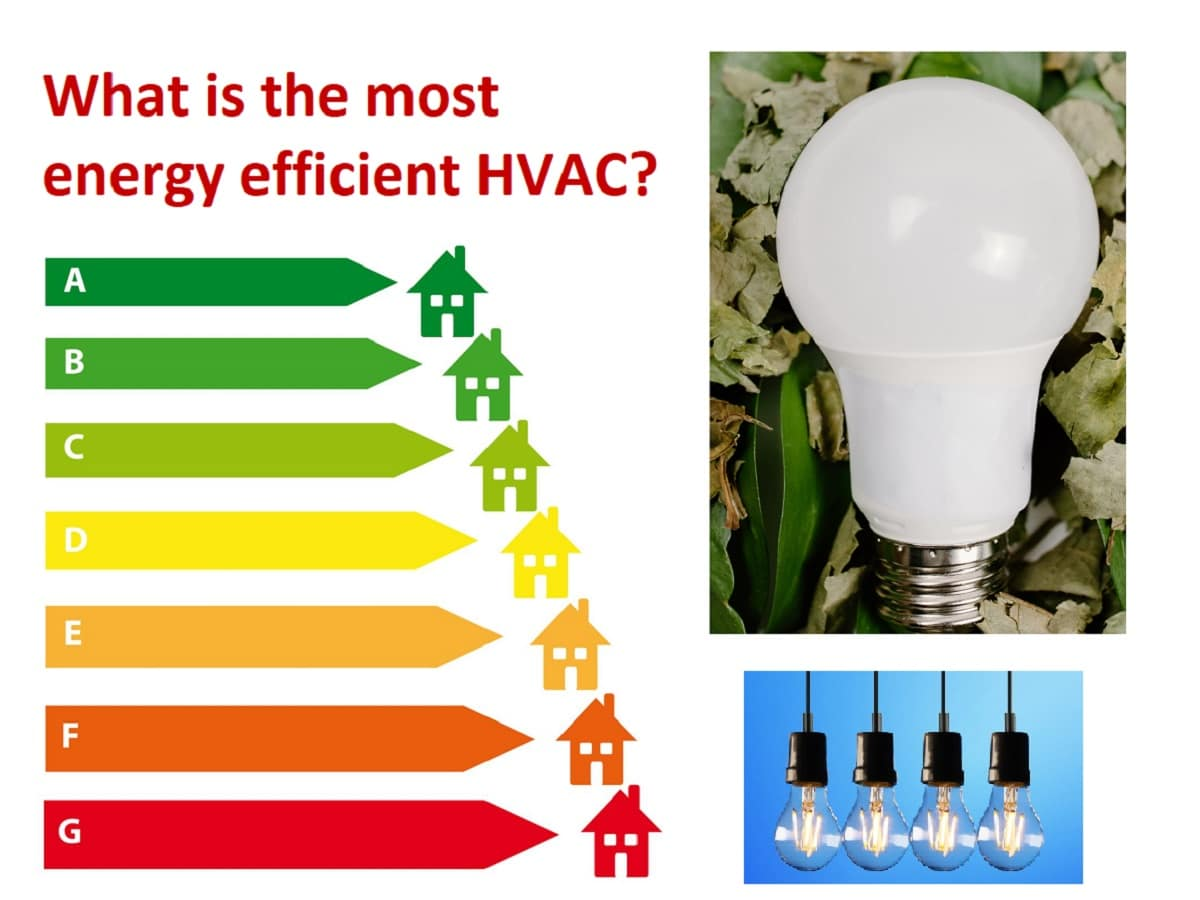 What is the most energy efficient HVAC