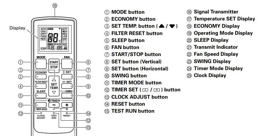Fujitsu Air Conditioner Remote Control Symbols