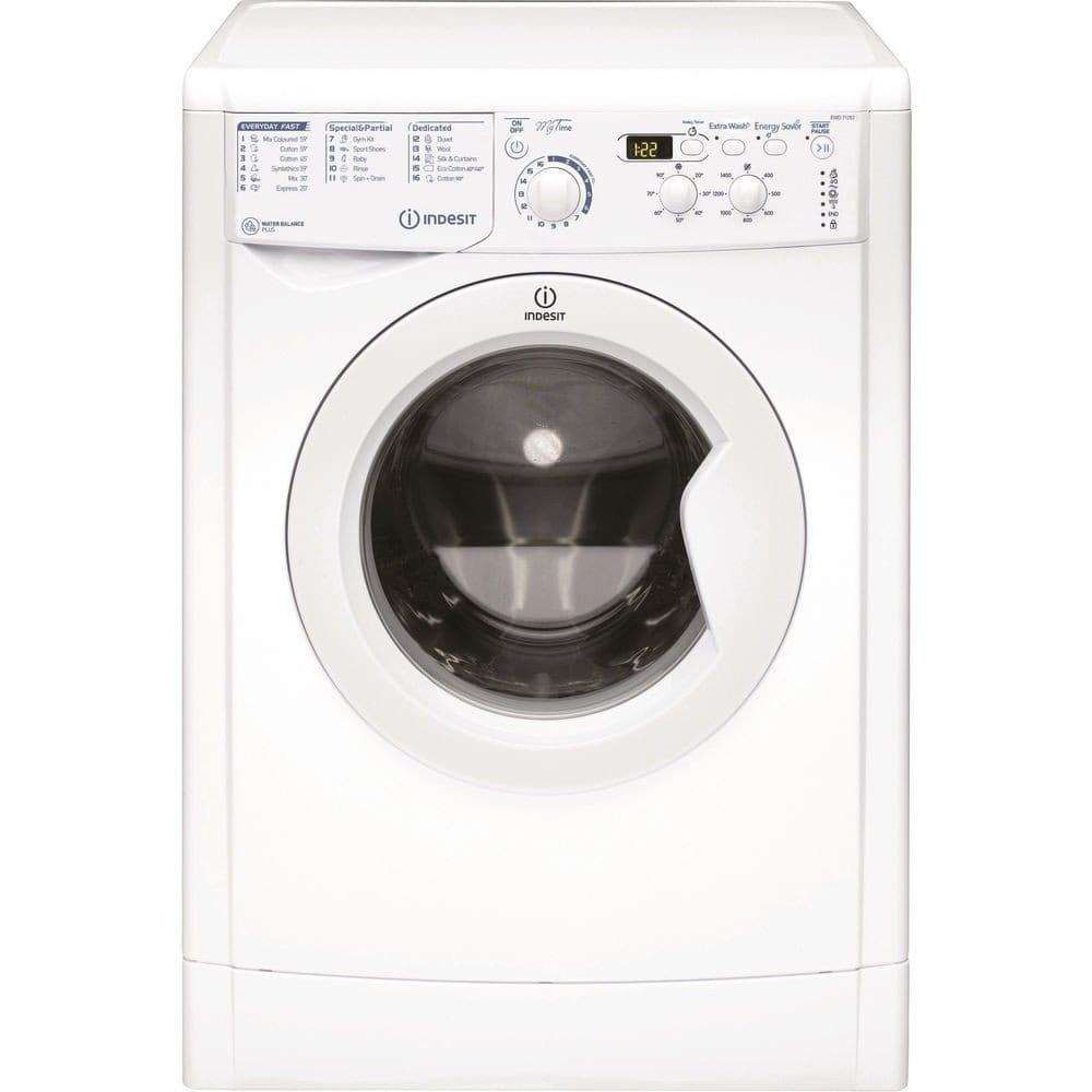 How to Reset Indesit Washing Machine