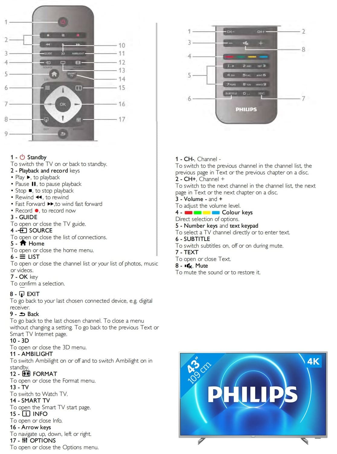 Philips TV Remote Control Symbols Meaning